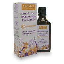 AROMAX Narancsbőr elleni masszázsolaj 50 ml